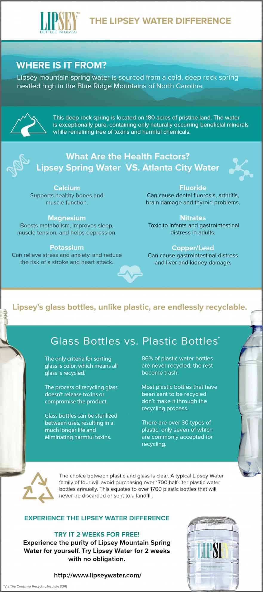 lipsey water infographic_1